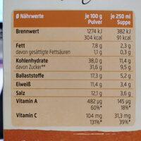 Balance 6 x Suppen-Pause Taste of Asia - Informations nutritionnelles - de