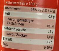 Kidneybohnen - Nährwertangaben - de