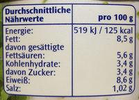 Kräuter - Quark - Nährwertangaben