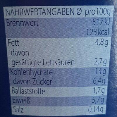 Hafer & Schoko - Nährwertangaben - de