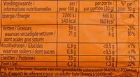 BiFi Cigare Bierworst - Nutrition facts - fr
