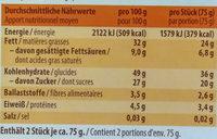 Bio Nussecken - Informations nutritionnelles - de