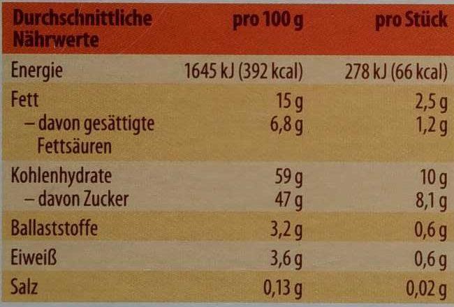 Bio Dominosteine - Informazioni nutrizionali - de