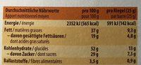 Barres de Gaufrettes au Chocolat - Informations nutritionnelles