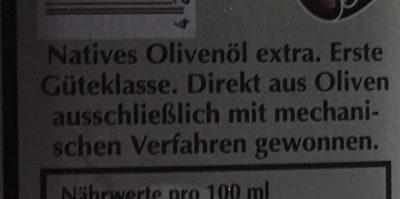 Huile d'olives - Inhaltsstoffe