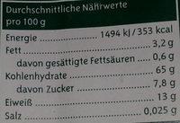 Spaghetti Vollkornhartweizengrieß - Nutrition facts