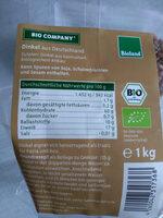 Dinkel aus Deutschland - Nutrition facts - de