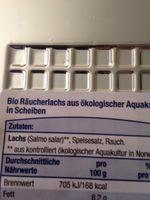 Premium Bio Räucherlachs - Inhaltsstoffe