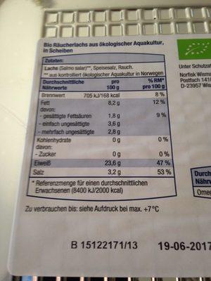 Premium Bio Räucherlachs - Nährwertangaben