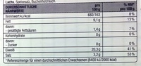 Echter Räucherlachs - Valori nutrizionali - de