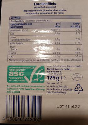 Forellenfilets - Inhaltsstoffe
