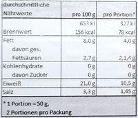 Lachsforelle - Informations nutritionnelles - de