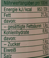 French Salatsauce - Informations nutritionnelles