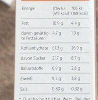 Knusper-Müsli - Valori nutrizionali - de