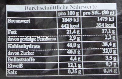 Elisen-Lebkuchen - Voedingswaarden - de