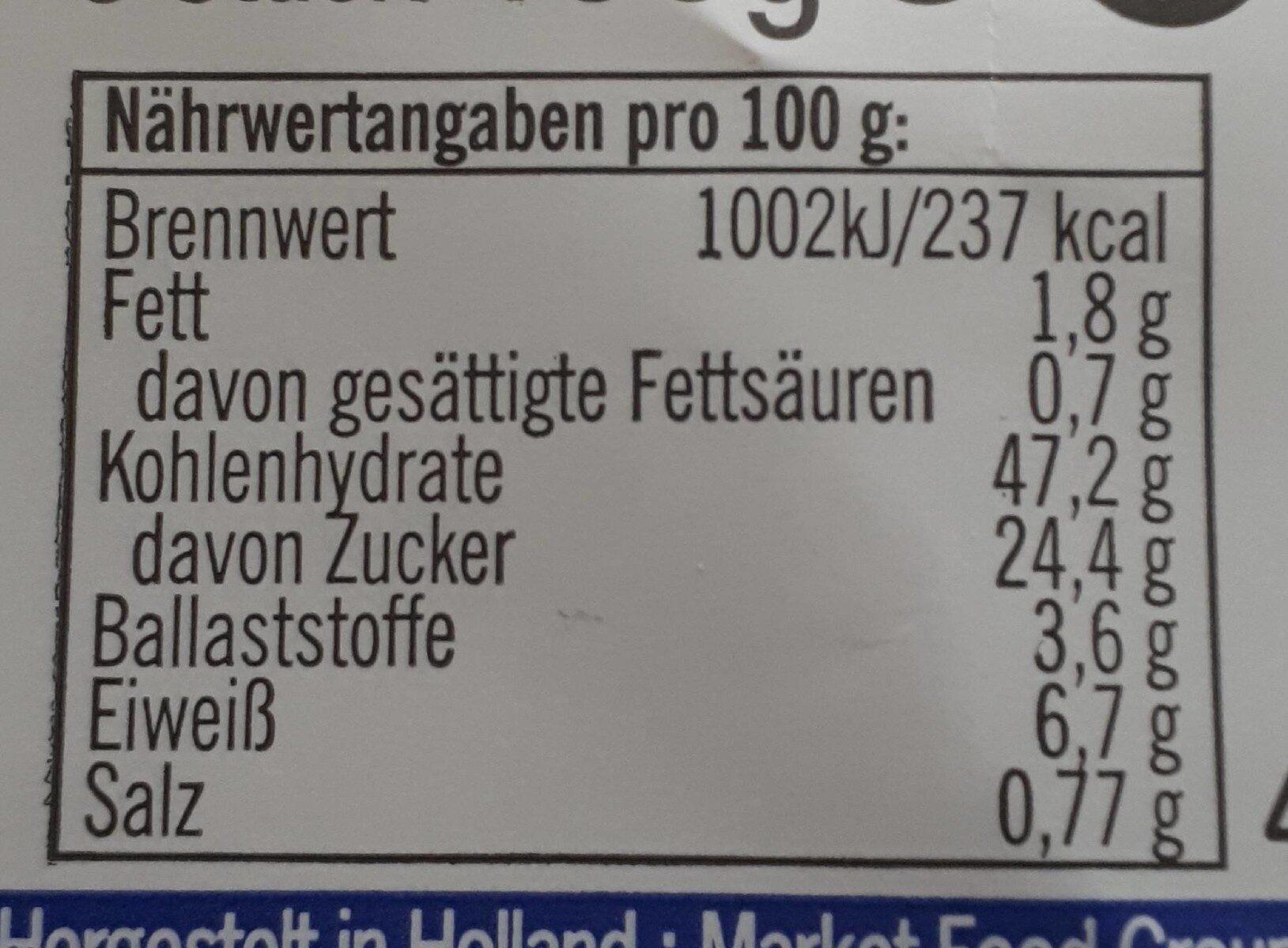 Rosinen Brötchen - Nutrition facts - de