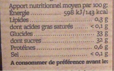 Confiture de fraise - Informations nutritionnelles - fr
