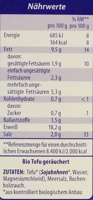 BIO Tofu Geräuchert - Nutrition facts