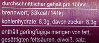 Traubensaftschorle - Valori nutrizionali - de