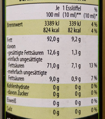 Bio Natives Olivenöl extra - Nutrition facts - de