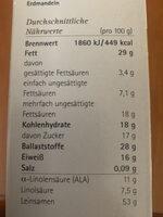 Linufit energiemix - Informations nutritionnelles