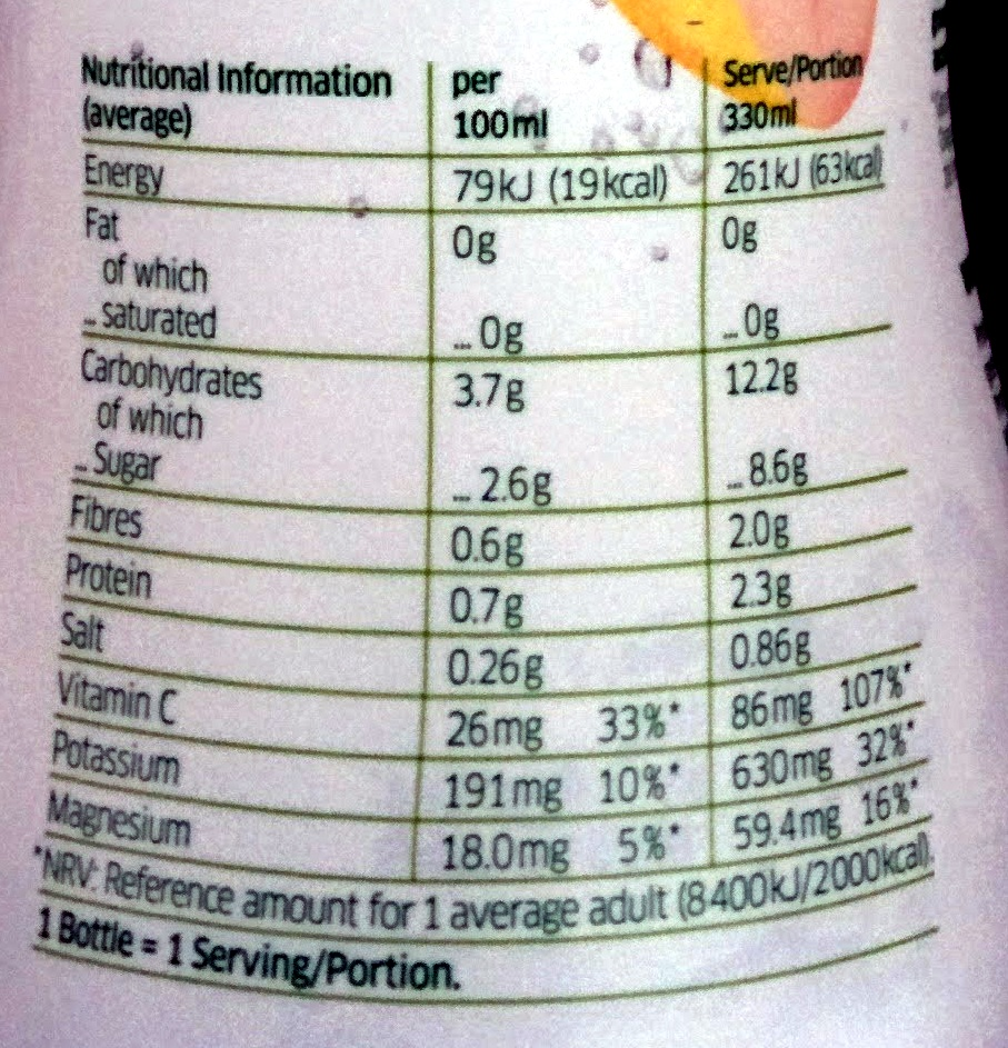 coco juice - Nutrition facts