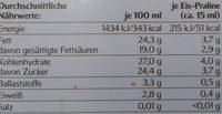 Feinste Eis-Pralinen Kokosnuss - Nutrition facts - de