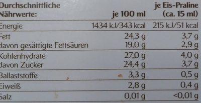 Feinste Eis-Pralinen Kokosnuss - Nutrition facts