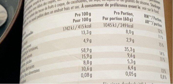 Mymuesli Schoko-Banane - Informations nutritionnelles - de