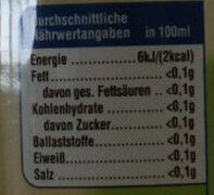 Schuhbeck's Ingwer Wasser still - Nutrition facts