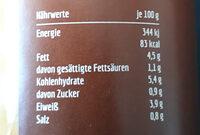 Leckerer Erdnusstopf afrikanisch - Nährwertangaben