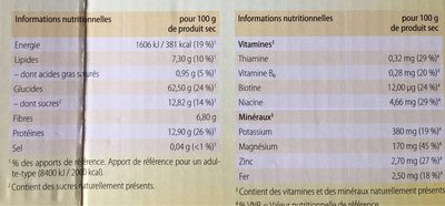 Alcamatin Bio - Nutrition facts