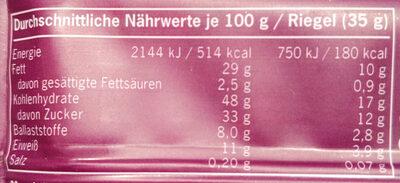 Poesie Amelie Bio-Nussriegel - Informations nutritionnelles