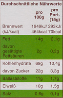 100% banane & himbeere - Nutrition facts