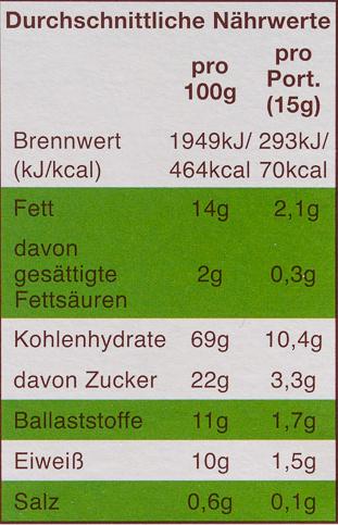100% banane & himbeere - Nutrition facts - de