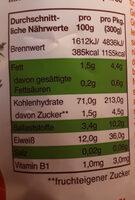 Gemüsenudeln Karotte - Nährwertangaben