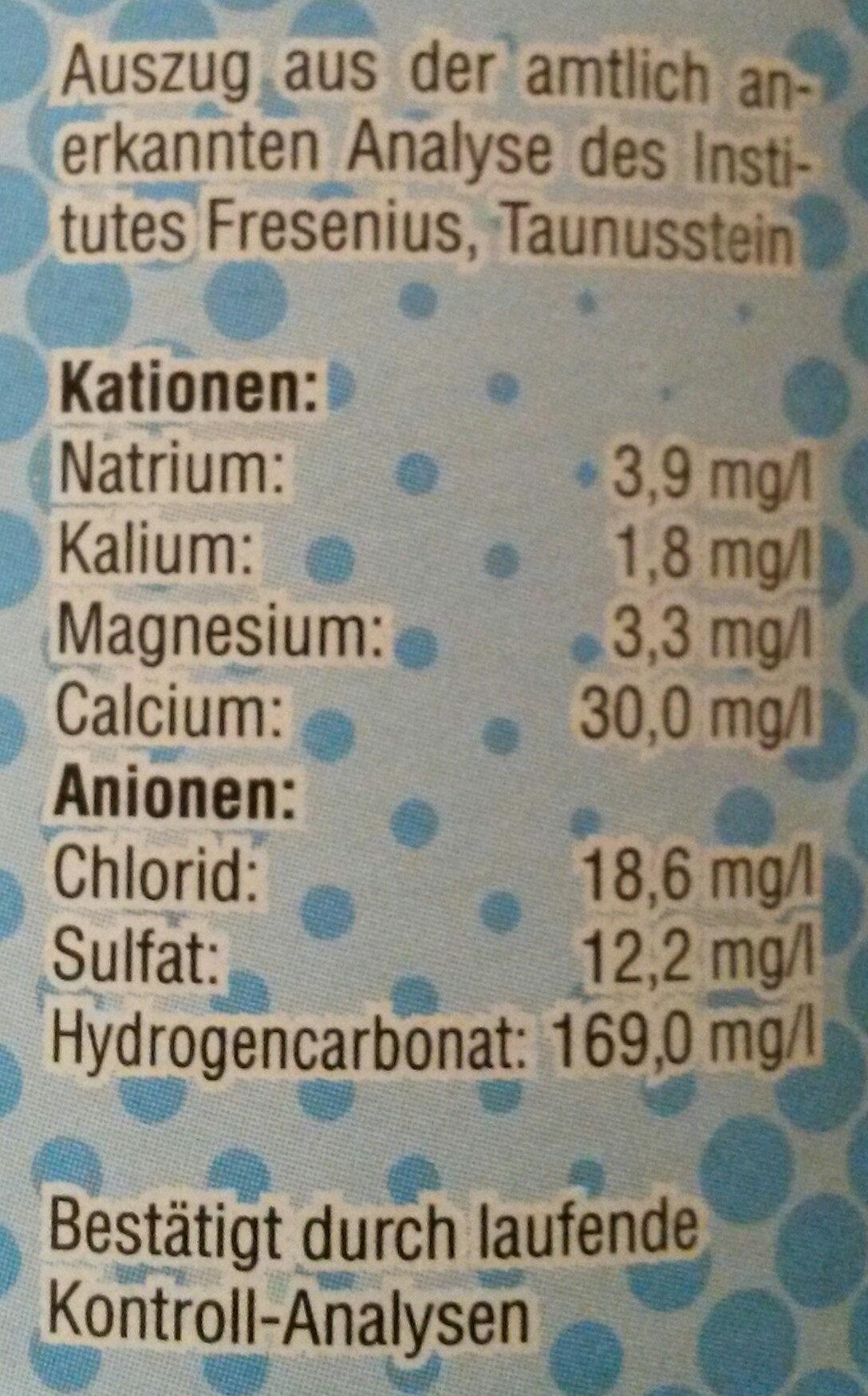 Natürliches Mineralwasser Classic - Zutaten - de