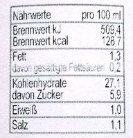 Mainhattan Steaksauce - Nutrition facts - de