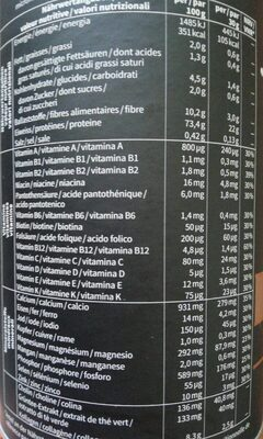 Fit shake - Nutrition facts - fr