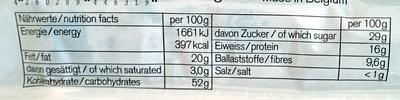 Smart nuts - Nährwertangaben