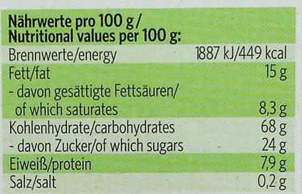 Mogli - Nutrition facts
