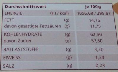 Rosinen in Vollmilchschokolade - Nutrition facts - de
