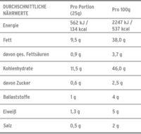 Kartoffelchips Mediterran - Informations nutritionnelles - de