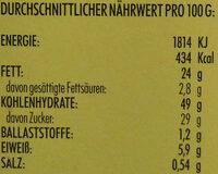 Zitronenkuchen - Nutrition facts