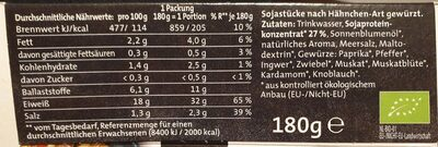 Like Chicken - Nährwertangaben - de