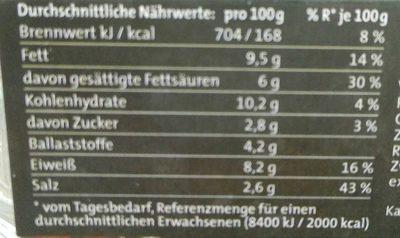 Schinken Bratwurst aus Erbsenprotein - Nährwertangaben