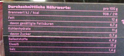 Like Schinken Bratwust - Valori nutrizionali - de