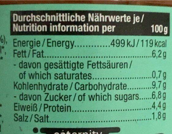 Hanfaufstrich - Informations nutritionnelles - fr