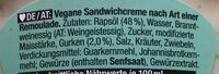 Sandwichcreme - Dänische Art - Zutaten - de