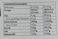 Pizza Margherita - Informations nutritionnelles - de
